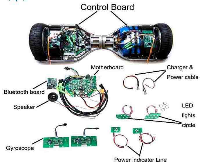 Wiring Diagram Further 120v Reversing Motor On also Reversing together with Simple 3 Phase Brushless Bldc Motor also 32291181782 as well 12 Pole Motor Wiring. on single phase ac motor wiring